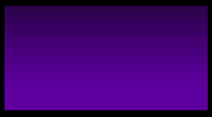 محمد البلوشي